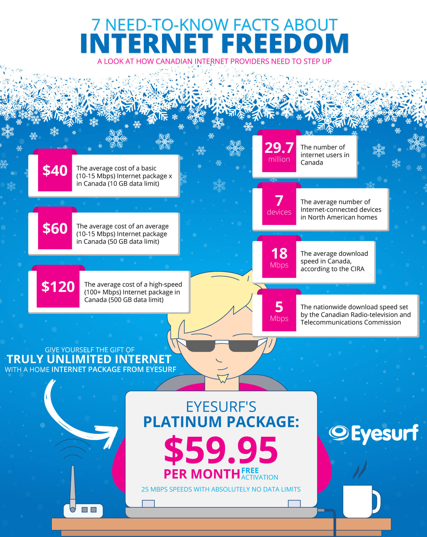 eyesurf-infographic-2